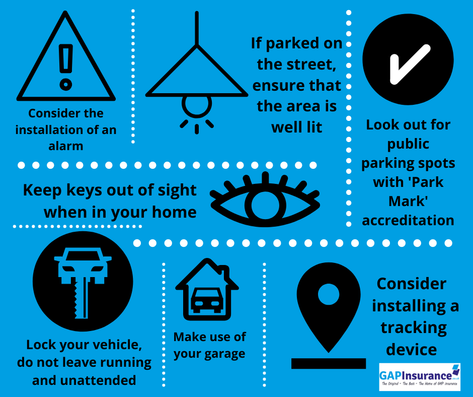 Car Theft! (…and what you can do!) | GAPinsurance.co.uk Blog
