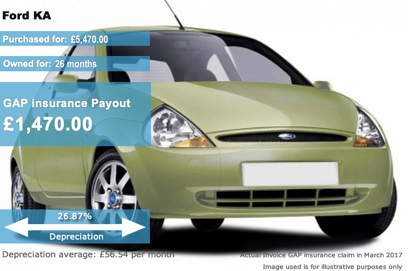 Ford Pcp Deals | Best New Car Release 2020
